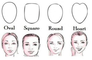 Type of face